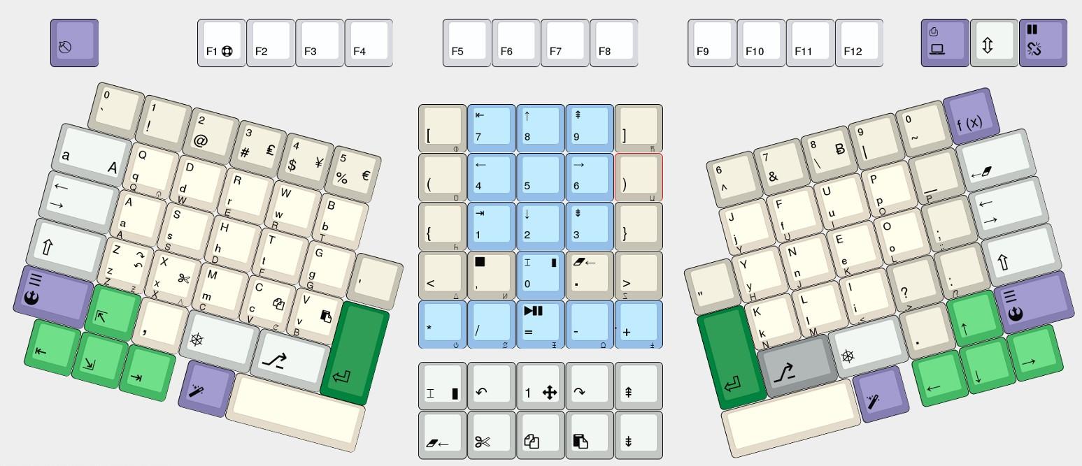 Programmer's KeyBoard v1.71