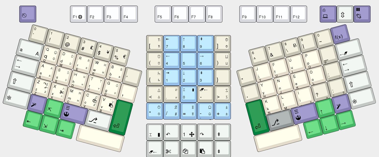 Programmer's KeyBoard v1.74