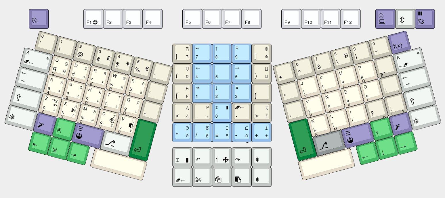 Programmer's KeyBoard v 1.75
