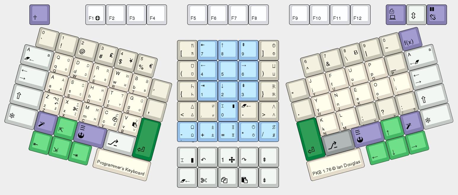 Programmer's KeyBoard v1.76