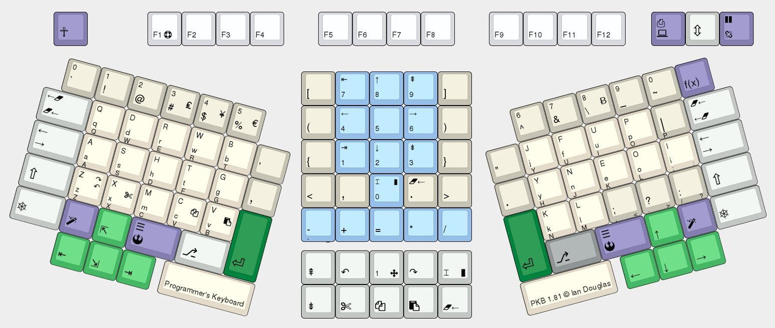 Programmer's KeyBoard v1.81
