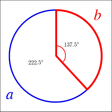 Circle divided in golden ratio